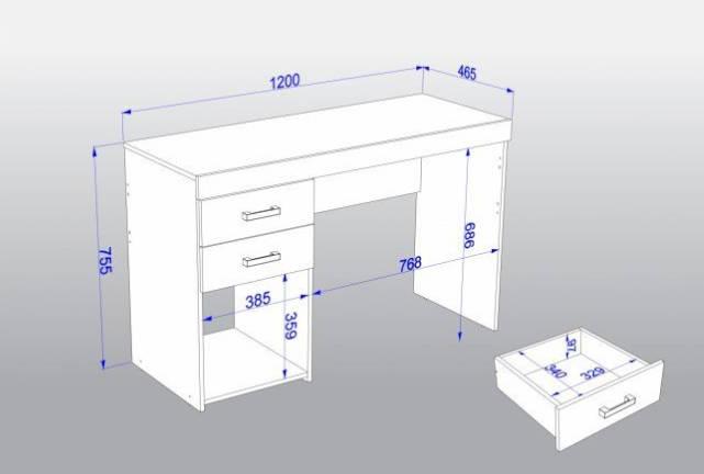 Medidas escritorio